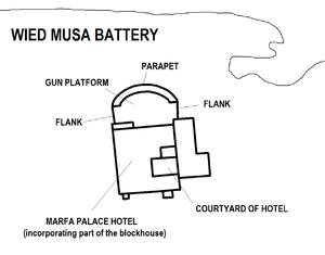Wied Musa Battery - Image: Wied Musa Battery map