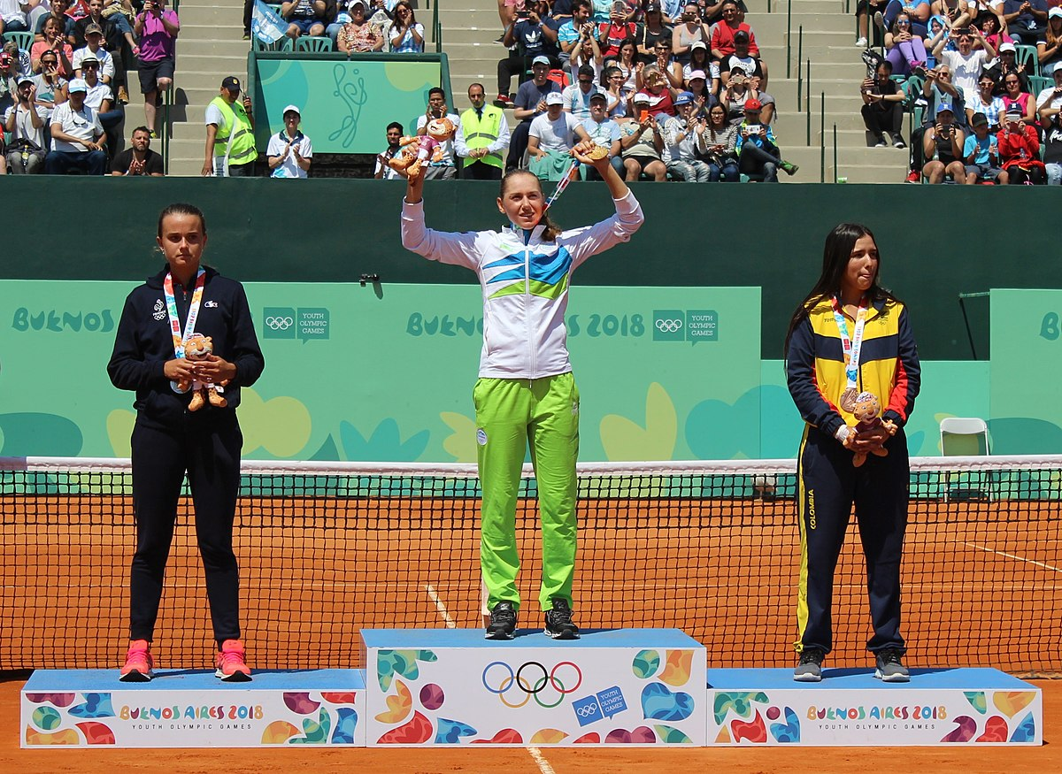Tennis At The 2018 Summer Youth Olympics