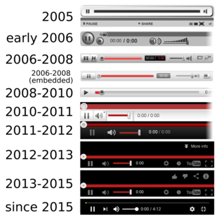 History of YouTube Overview of the history of YouTube