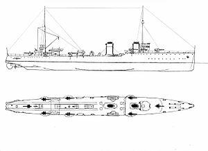 Mirabello-class destroyer - Image: Эсминец Мирабелло 1916
