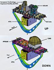 10 ICC-Lite STS-122