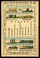 1856. Card from set of geographical cards of the Russian Empire 033.jpg