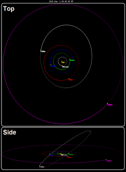 2 Pallas orbit Jan2018.png