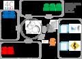 4C Work Package Diagram.png