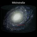 4 Milchstraße (beschriftet).png