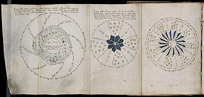 El Manuscrito Voynich Descargar Pdf