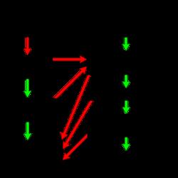 Algorithm for low grade versus high grade dysplastic nevus.png