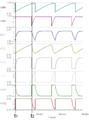 Astabil Kippstufe Messung 004 t1.PNG