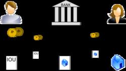 Bankalán
