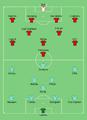 Bayern vs Barcelona 2011-07-27.png