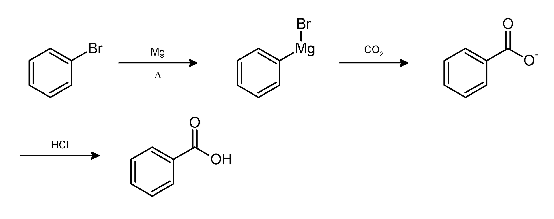 the grignard reaction synthesis of The grignard reaction is a useful synthetic procedure for forming new carbon- carbon bonds this organometallic chemical reaction involves alkyl- or aryl-magnesium.