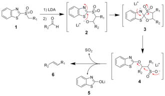 Julia olefination - The mechanism of the benzothiazole variation of the Julia olefination