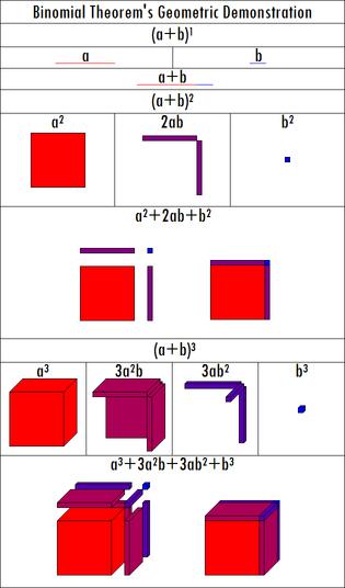 BinomialTheorem.png