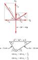 CNX UPhysics 12 01 FBDpan.png