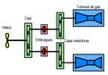 COGAG-diagram-es.png