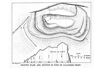 Clatchard Craig -  A plan of the fort made during the excavations of the twentieth century.