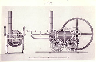 Richard Trevithick - A drawing of the Coalbrookdale locomotive from the Science Museum
