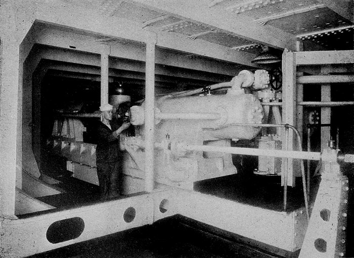 "Collier's 1921 Navy, United States - Hydraulic Cylinders for Rudders of the ""Tennessee"".jpg"