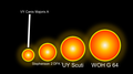 Comparison of VY CMa A, St2 DFK 1, UY Sct and WOH G 64.png