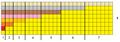 Démonstration géométrique de la somme partielle des carrés.png