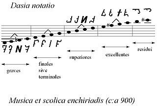 <i>Musica enchiriadis</i>