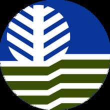Utilization Of Natural Resources Wikipedia