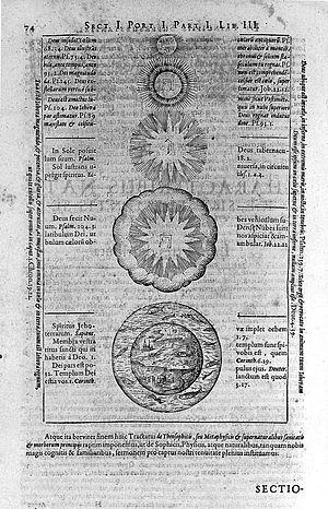 "Diagram, ""De praeternaturali utriusque..."" Fludd, 1621 Wellcome L0016218.jpg"