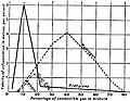 EB1911 - Flame - Fig. 1.jpg
