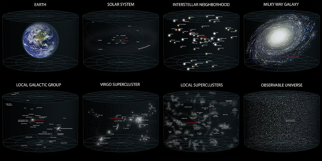 Observable Universe according standard option's of people on the Earth 2016
