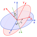 Euler angles zxz int.png