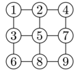 Figure 11- a three by three grid.png