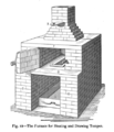 Furnace for heating and drawing temper.png