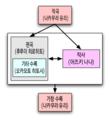 Garnet crow process-ko.png