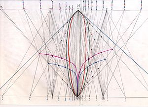 Projective geometry - Growth measure and the polar vortices. Based on the work of Lawrence Edwards