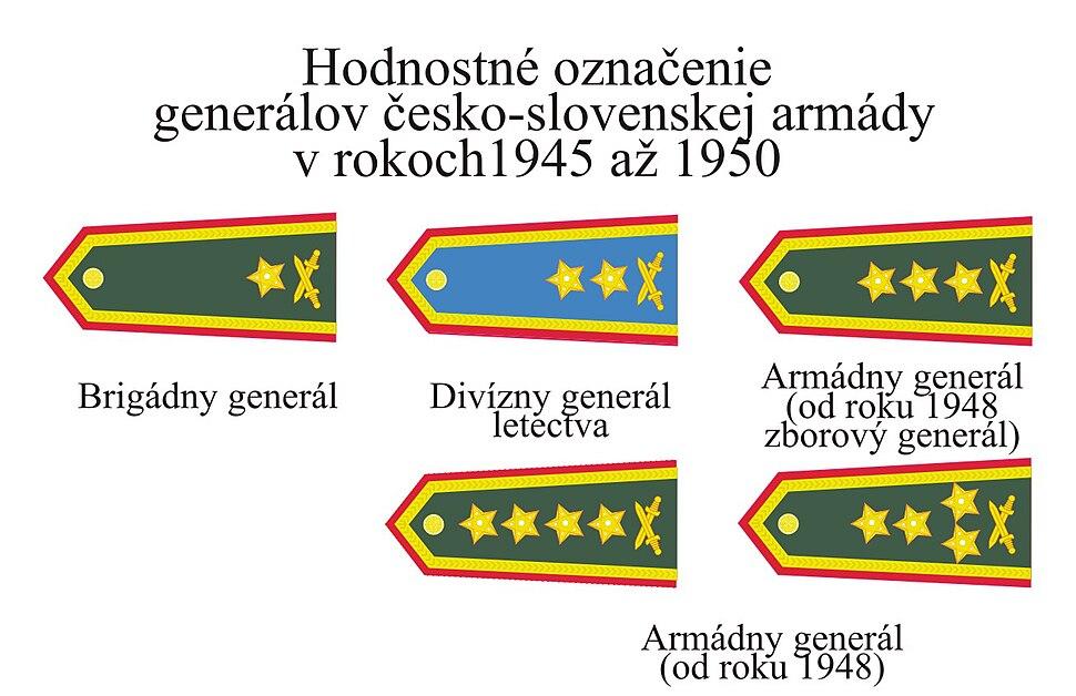 Hodnostne oznacenie generalov 1945a