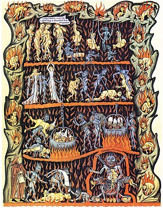 Hell - Medieval illustration of Hell in the Hortus deliciarum manuscript of Herrad of Landsberg (about 1180)