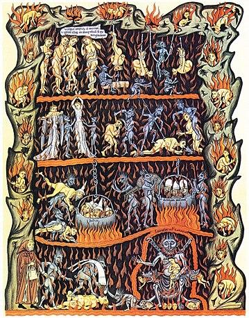 איור של הגיהנום מימי הביניים, 1180 לספירה לערך (מקור: ויקימדיה)