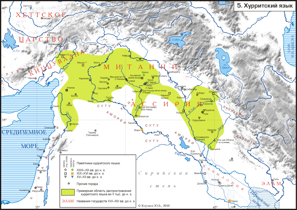 Hurrian-language-rus