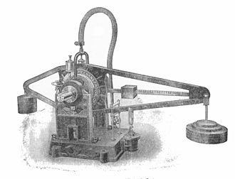 Dynamometer - Early hydraulic dynamometer, with dead-weight torque measurement.