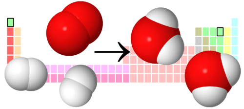 Hydrogen and oxygen react to form water.png