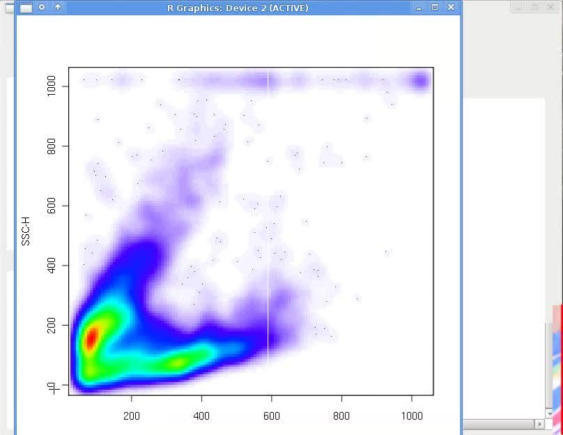 File:IFlow-A-Graphical-User-Interface-for-Flow-Cytometry-Tools-in ...