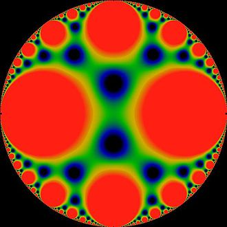 Poincaré metric - J-invariant in Poincare disk coordinates; note this disk is rotated by 90 degrees from canonical coordinates given  in this article