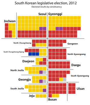 South Korean legislative election, 2012 - Graph of constituencies won