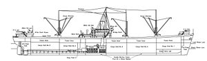 Liberty ship - Profile plan of a Liberty ship