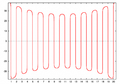 Log Wilkinson polynomial.png