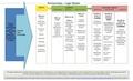 Logic Model G1 WMUK 2016-17.pdf