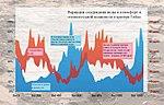 MarsAtmosphereWaterHumidity by Curiosity.jpg