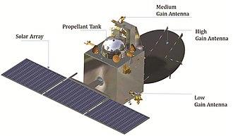 Mars Orbiter Mission - Mars Orbiter Mission Spacecraft (illustration)