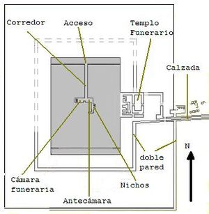Mastabat al-Fir'aun - Groundplan of the tomb complex