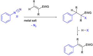 Meerwein arylation - Meerwein arylation